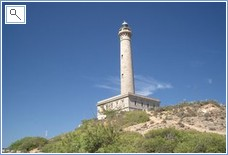 The lighthouse at cabo de palos