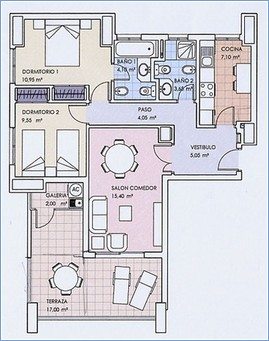 Apartment distribution