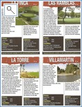 Info on local golf courses